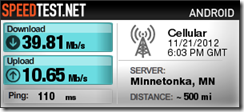 Twin Cities LTE Performance: Not too shabby
